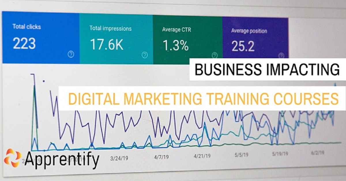 Google Ads for Business One Day Course